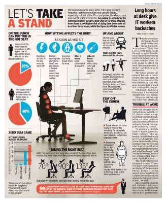 Why sitting is killing you