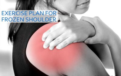 Example Exercise Plan for frozen shoulder (phase 1)